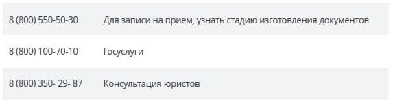 Горячая линия МФЦ Москвы