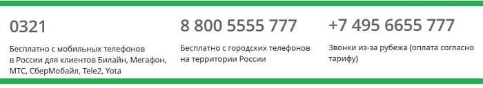 Телефон горячей линии Сбербанк Бизнес