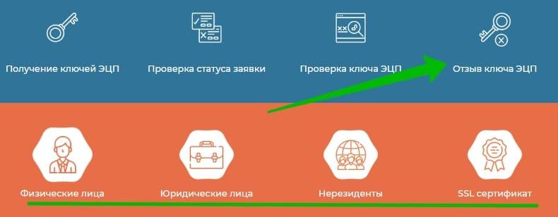 Личный кабинет PKI GOV KZ: вход, регистрация, работа с ЭЦП
